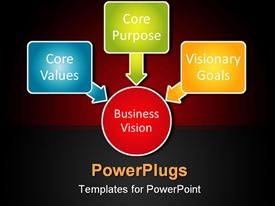 PowerPoint template displaying business theme with diagram with red circle business vision and three rectangular colored tiles with arrows pointing to circle with words core values, core purpose and visionary goals