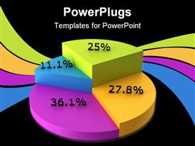 PowerPoint template displaying colorful pie chart with percents written on it in the background.